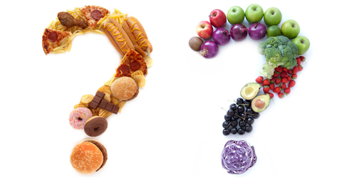 Defining Food Groups in Plant-Based Nutrition